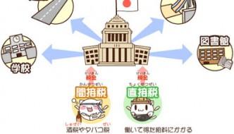 ¿Como hacerse autónomo en Japón? Parte 2