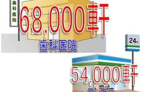 DENTISTAS en Japón, agradables y baratos